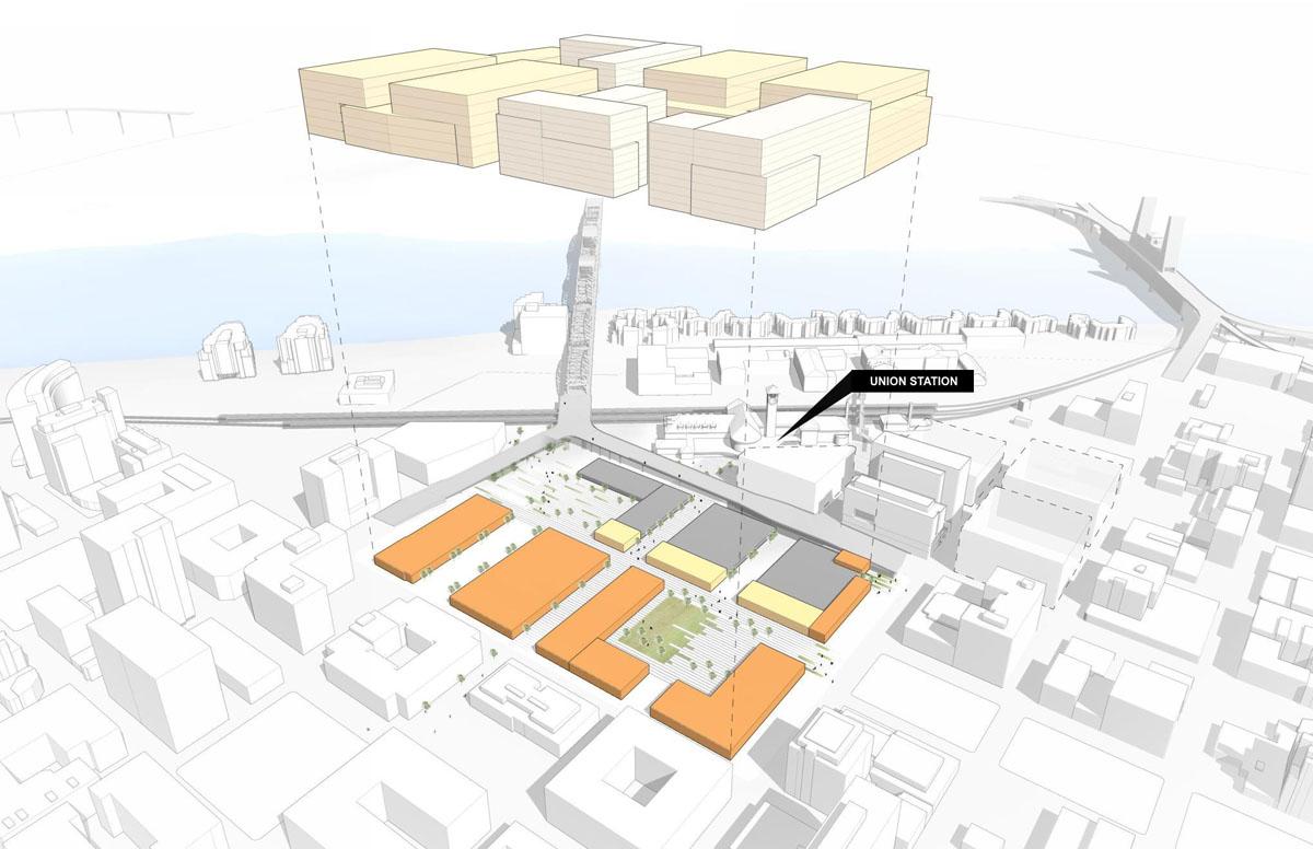 Broadway Corridor / USPS redevelopment
