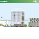 OHSU Center for Health & Healing South
