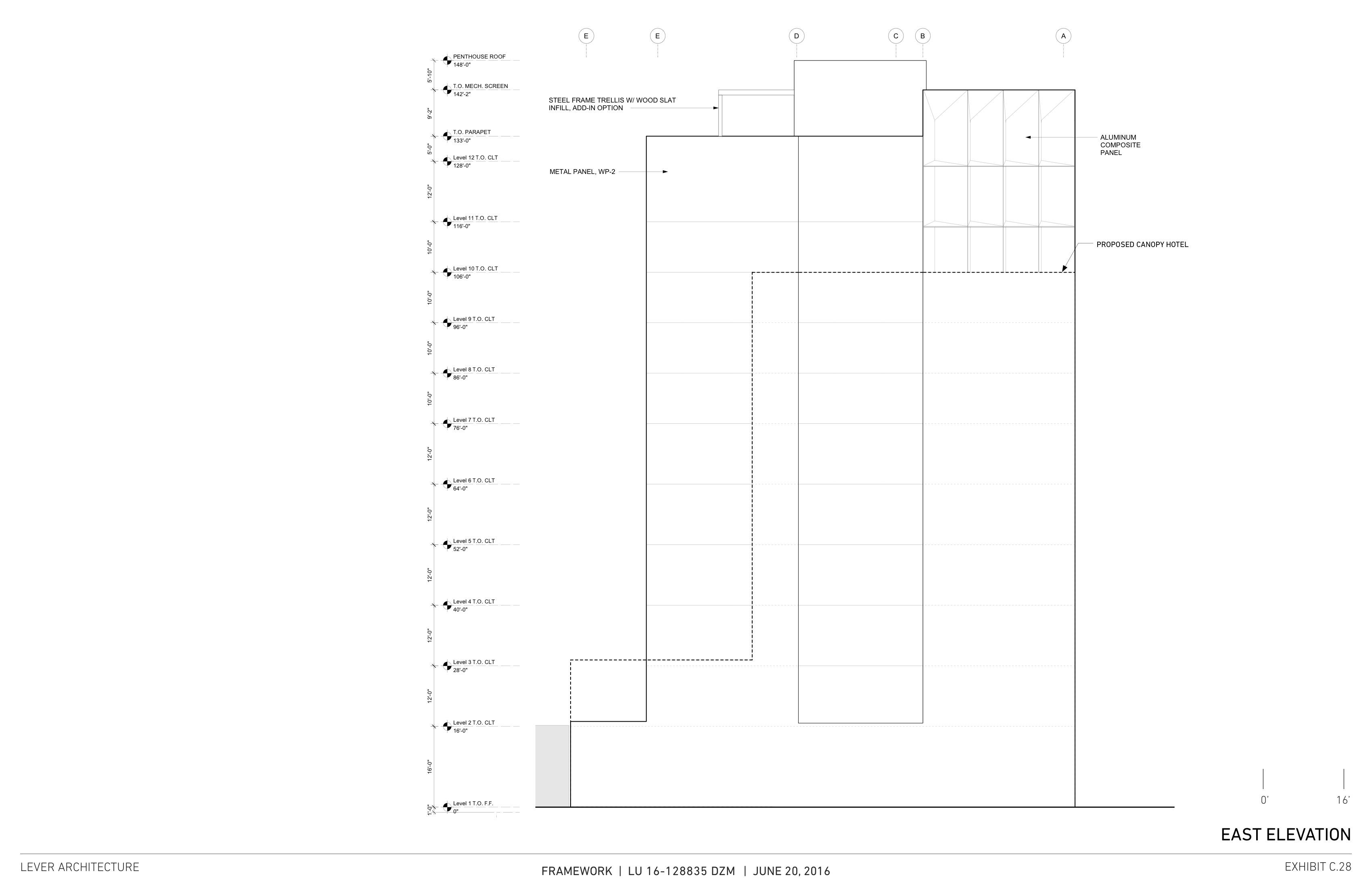 Framework Lever Architecture
