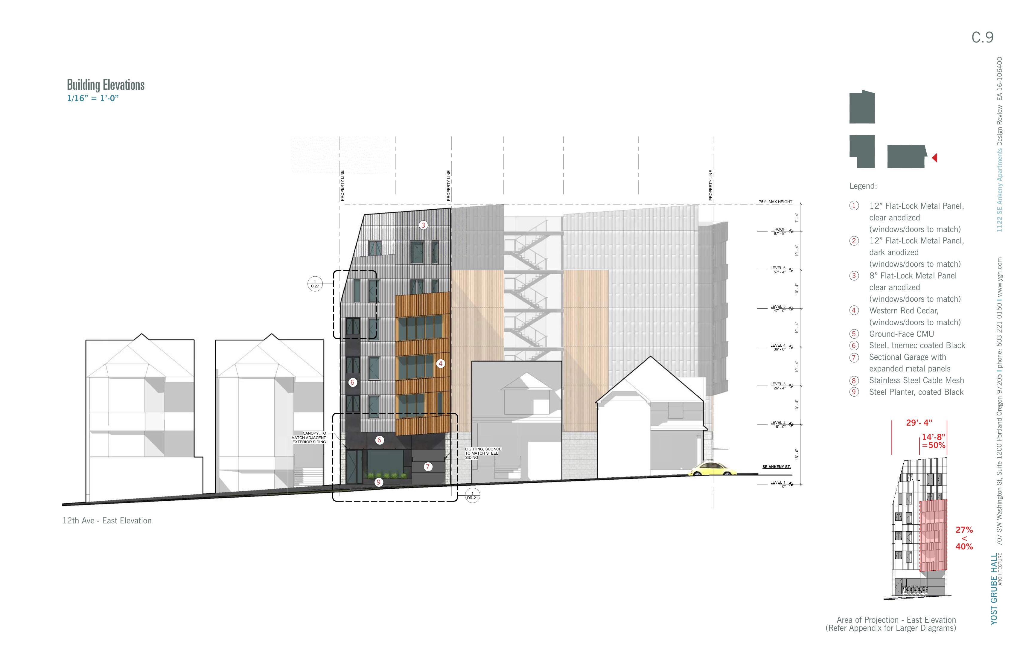 Ankeny Apartments