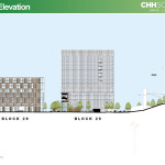 OHSU Center for Health & Healing South